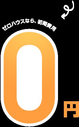 鹿児島中央駅・天文館エリア専門 地域実績No.1