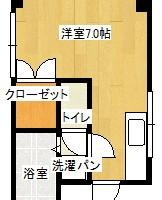 鹿児島市松原町にある賃貸マンションのご紹介です!